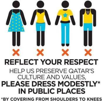 Hur man ska klä sig enligt islam