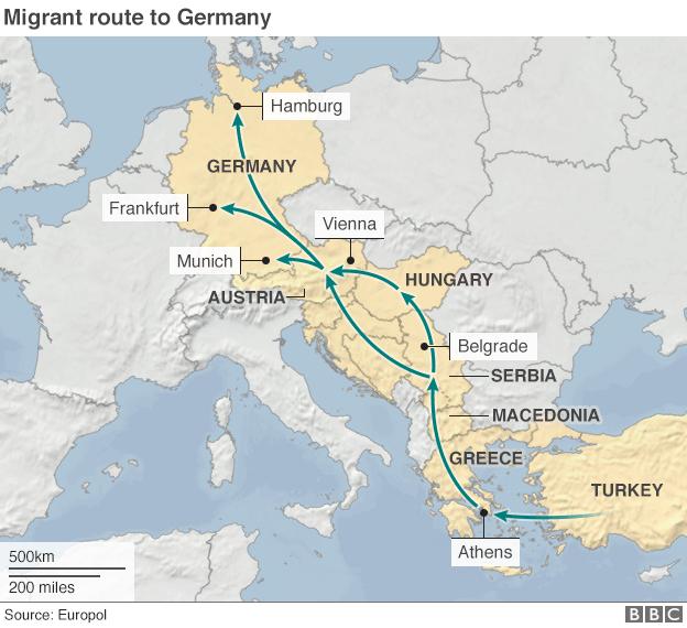 Migranternas rutt