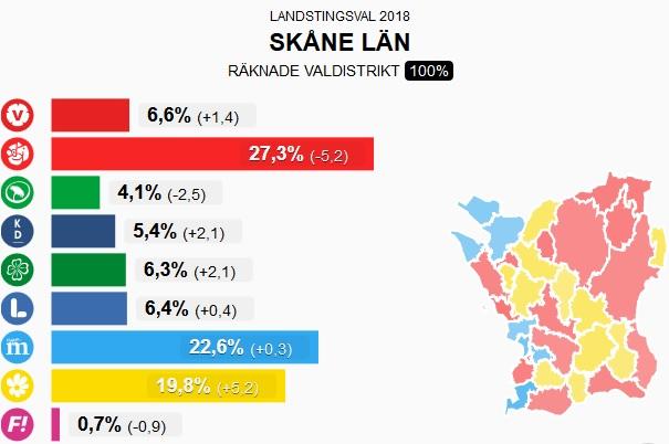 Landstingsval Skåne 2018