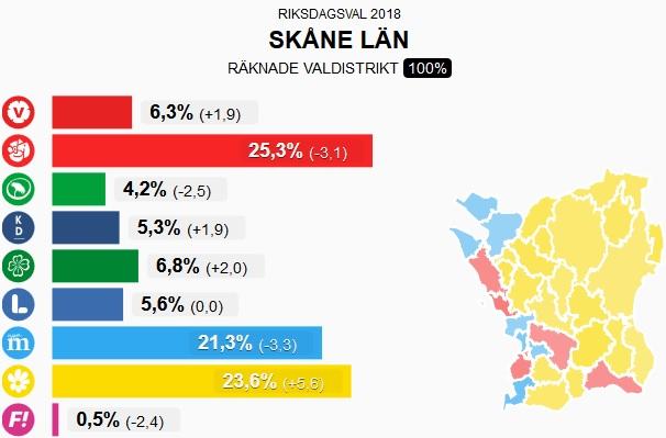 Riksdagsval Skåne 2018