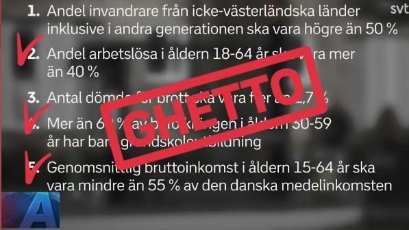 Kriterier för vad som är ett ghetto i Danmark