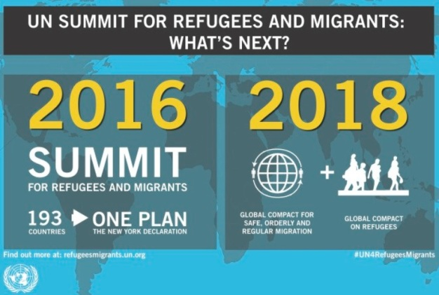 Global Compact on Refugees, GCR