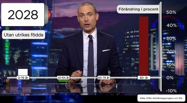Befolkningsprognos exklusive utrikes födda i Sverige, SCB och Sveriges Kommuner och Landsting (SKL)