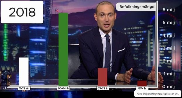 Befolkningsprognos Sverige, SCB och Sveriges Kommuner och Landsting (SKL)