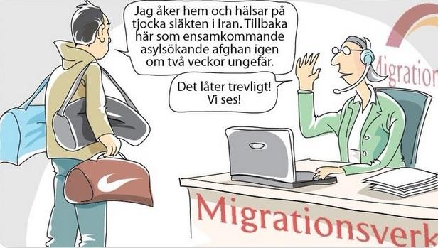Asylsökande åker regelbundet på semester till sina hemländer, länder de påstått sig ha flytt från. Vad gör Migrationsverket, gränspolisen och politikerna?