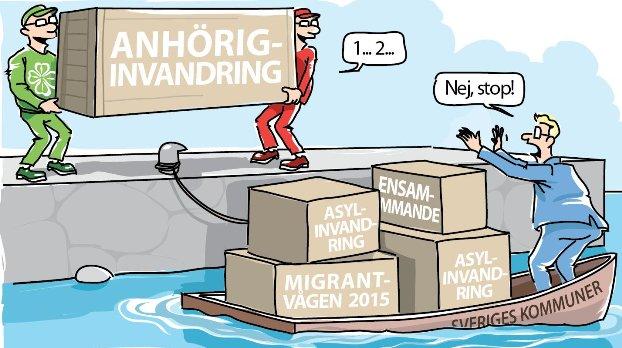 Anhöriginvandring till arbetskraftsinvandring, ovanpå migrantvågen 2015, asylinvandring och ensamkommande till Sveriges kommuner