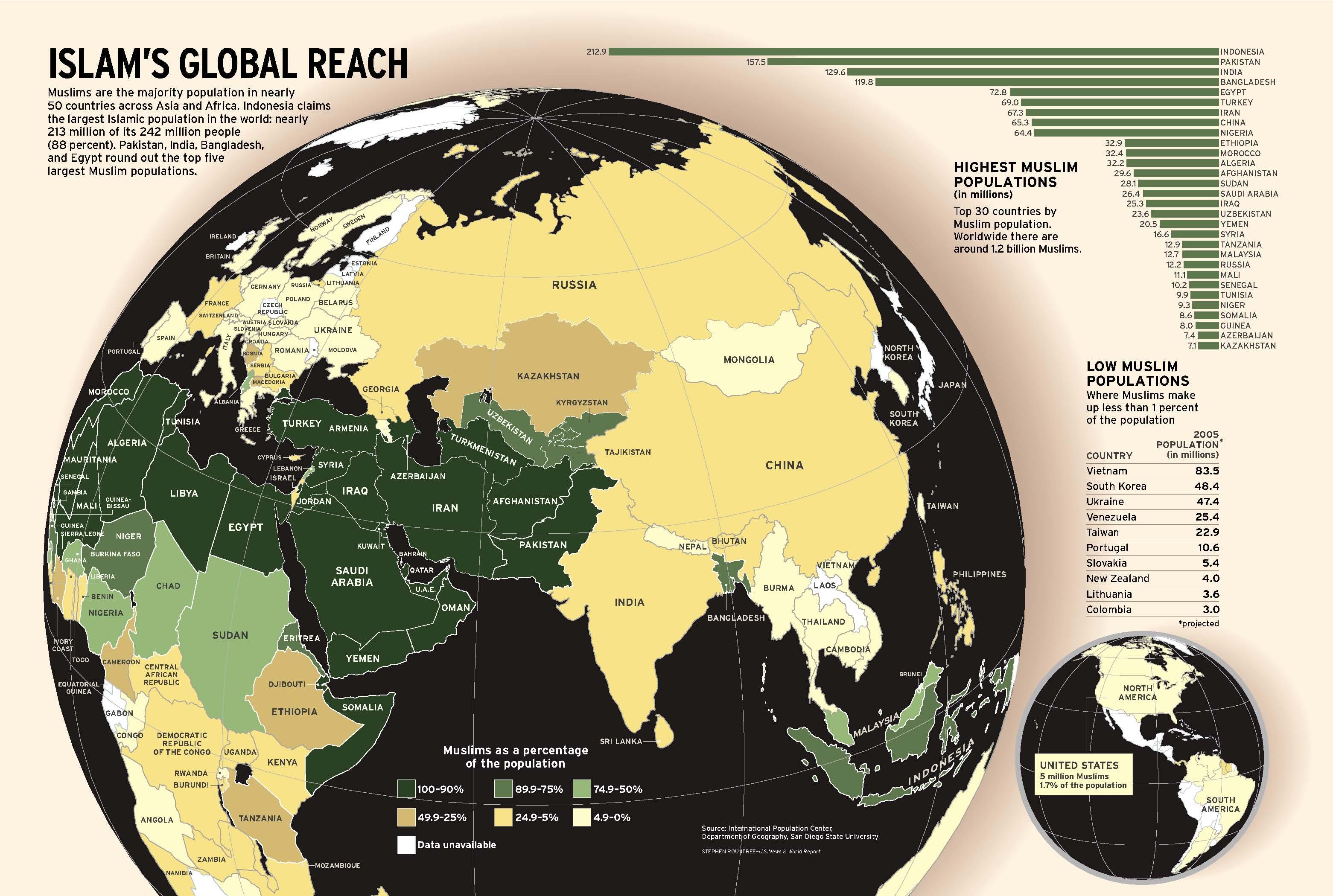 Islams utbredning i världen