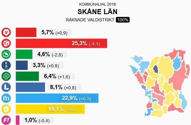 Kommunalval Skåne 2018